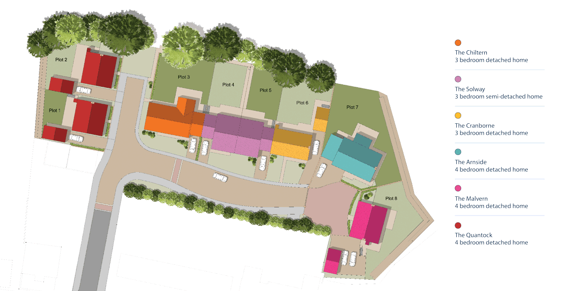 Rokesby Place, Pickhill Site Layout