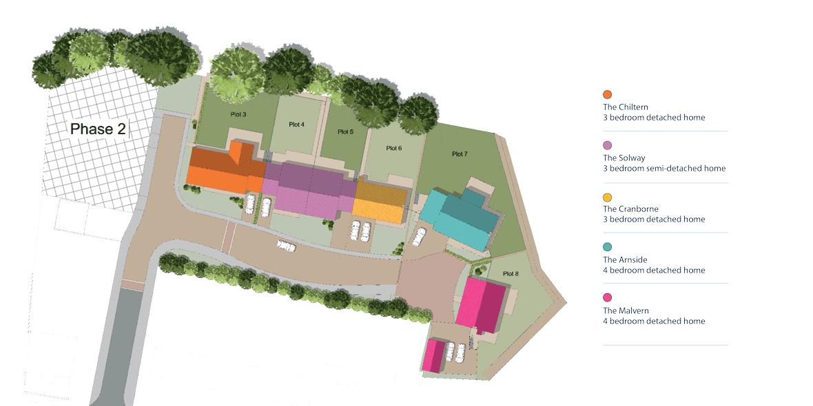 Rokesby Place, Pickhill Site Layout Image